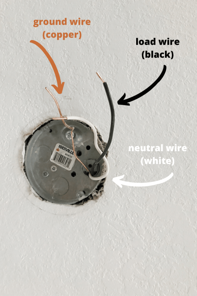 electrical box with labeld wires